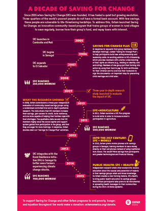 SFCtimeline-final-AA-web-556x720.png